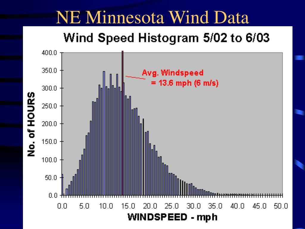 NE Minnesota Wind Data
