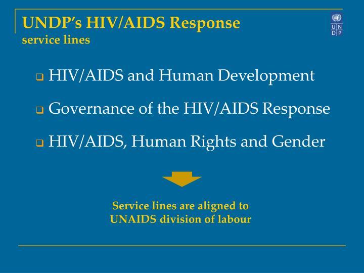 UNDP's HIV/AIDS Response
