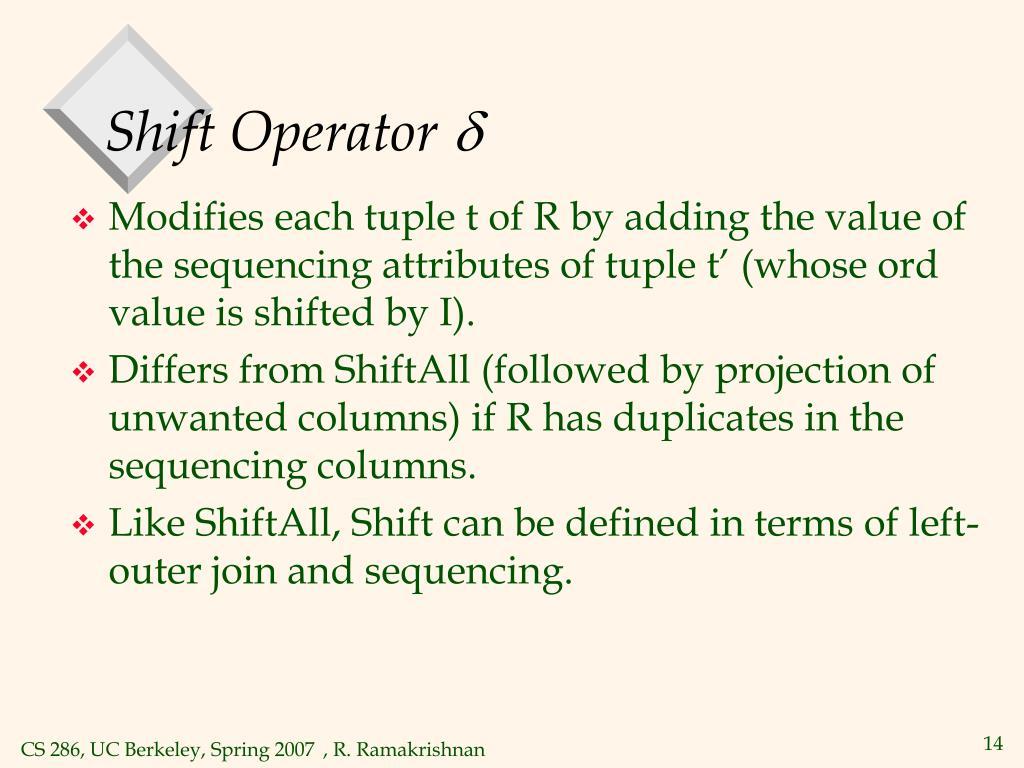 Shift Operator