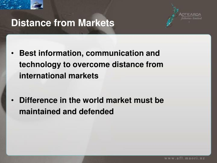 Distance from Markets
