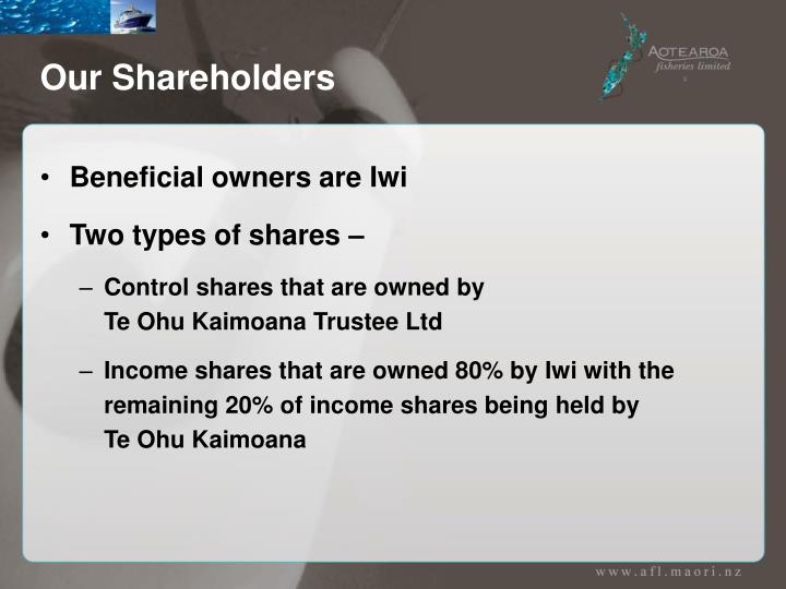 Our Shareholders