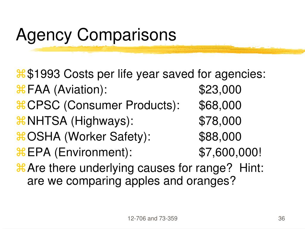 Agency Comparisons