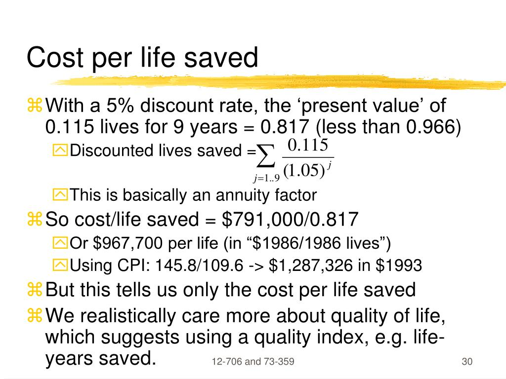 Cost per life saved