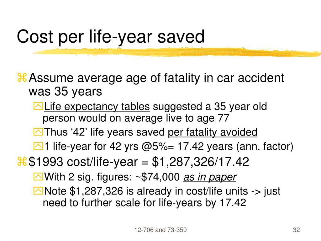 Cost per life-year saved