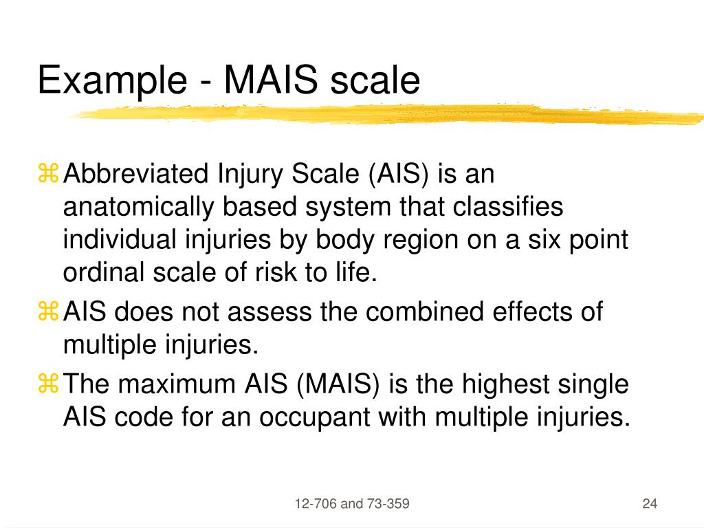 Example - MAIS scale