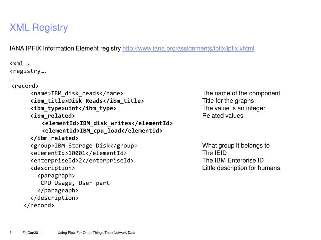 XML Registry