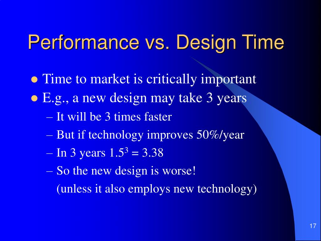 Performance vs. Design Time