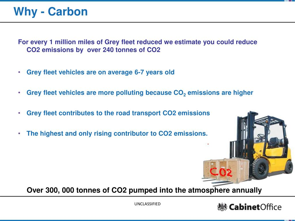 Why - Carbon