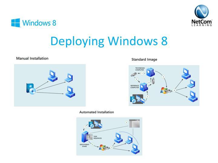 Deploying Windows 8