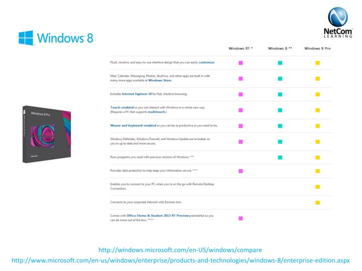 Http://windows.microsoft.com/en-US/windows/compare