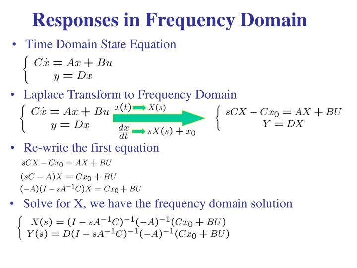 Responses in Frequency Domain