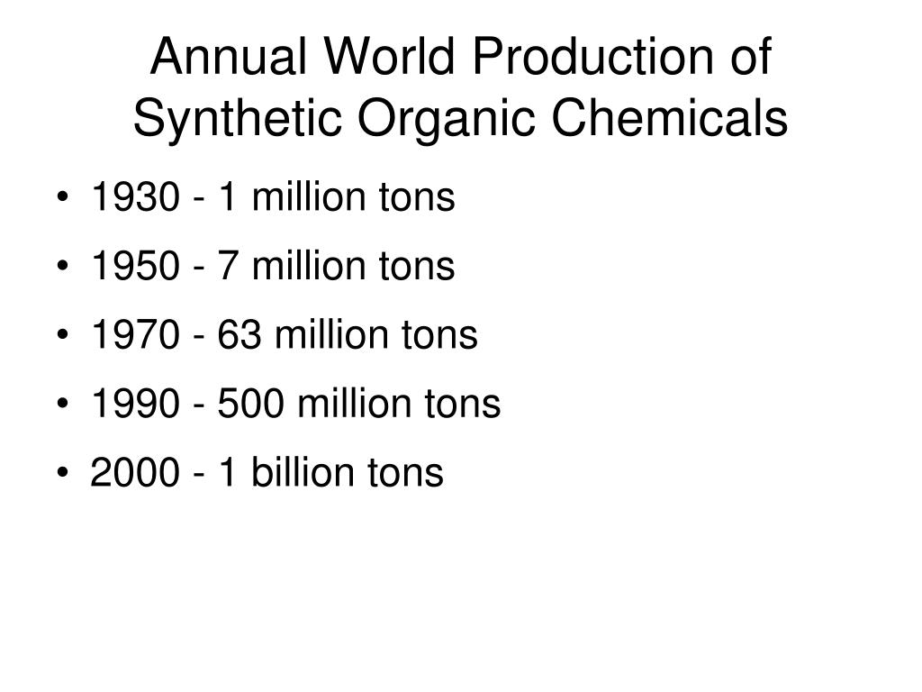 Annual World Production of Synthetic Organic Chemicals
