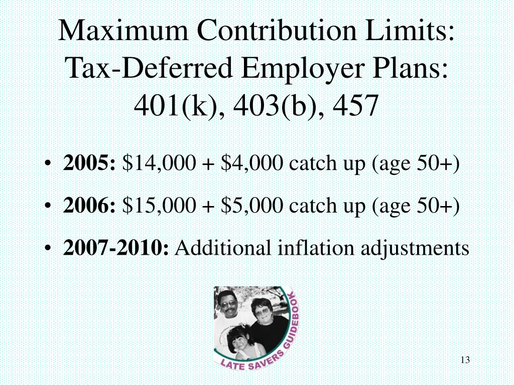 Maximum Contribution Limits: Tax-Deferred Employer Plans: 401(k), 403(b), 457