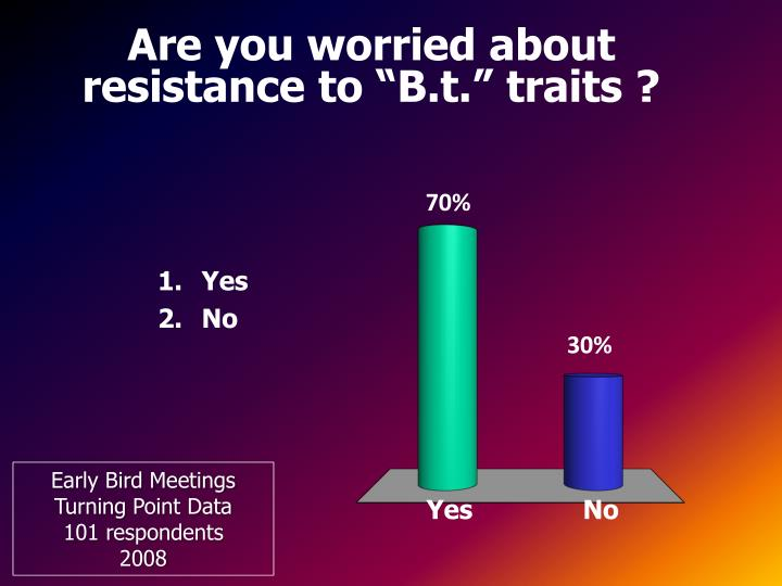 """Are you worried about resistance to """"B.t."""" traits ?"""