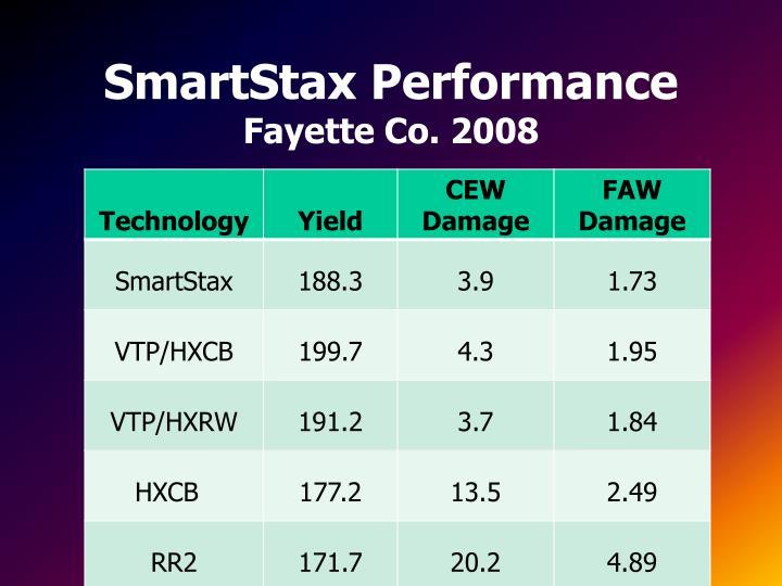 SmartStax