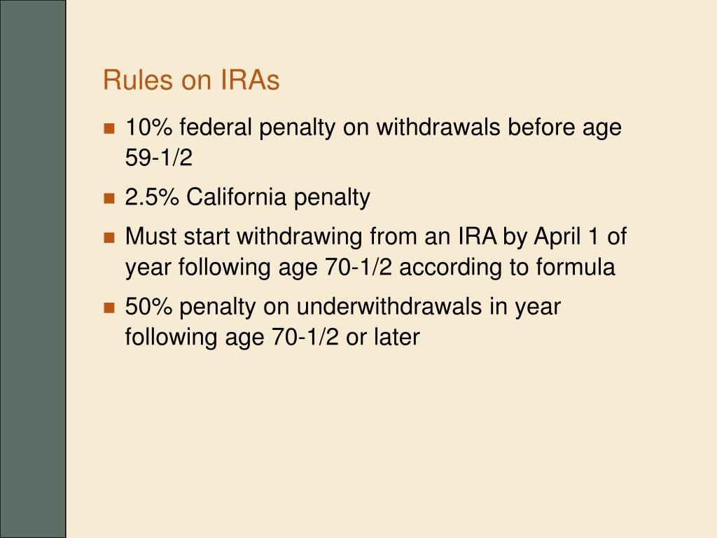 Rules on IRAs