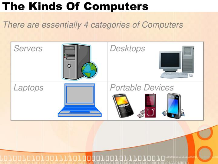The kinds of computers