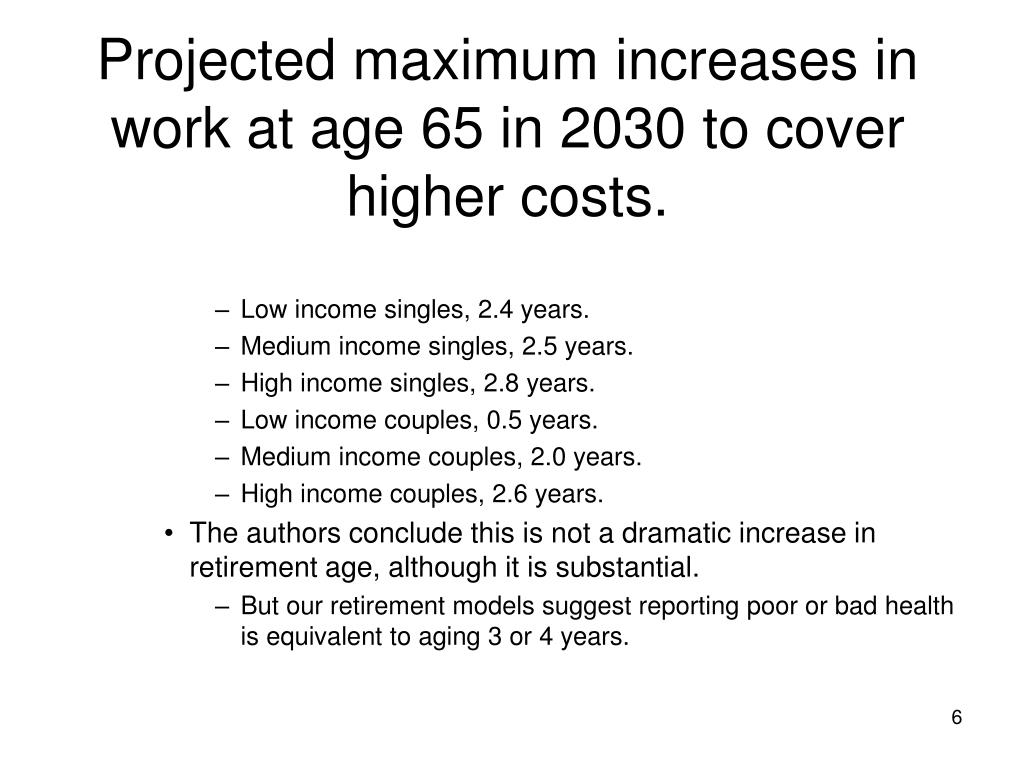 Projected maximum increases in work at age 65 in 2030 to cover higher costs.
