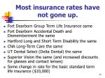 most insurance rates have not gone up