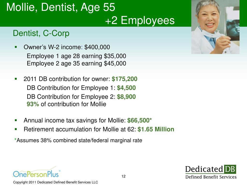 Mollie, Dentist, Age 55