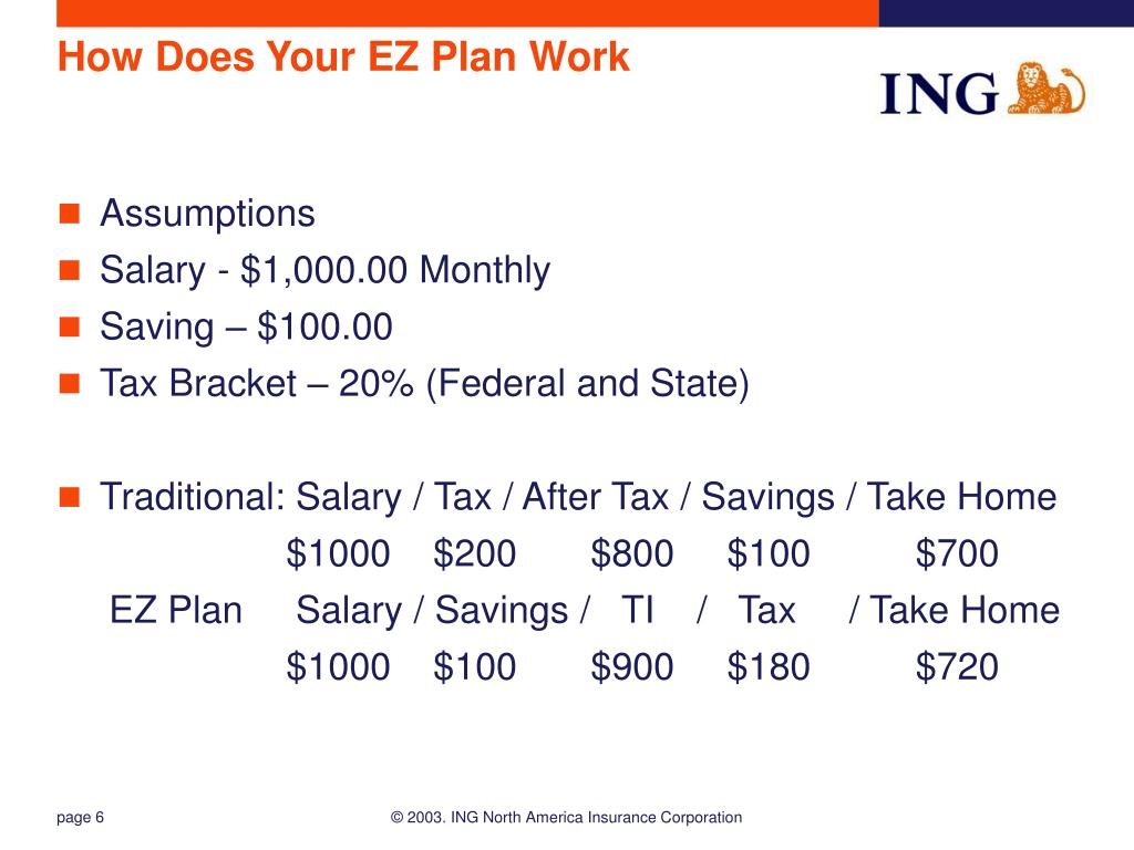 How Does Your EZ Plan Work