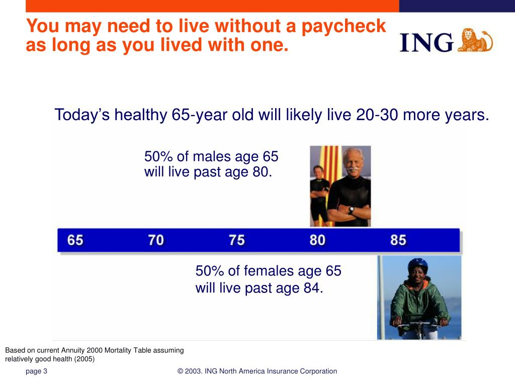 You may need to live without a paycheck