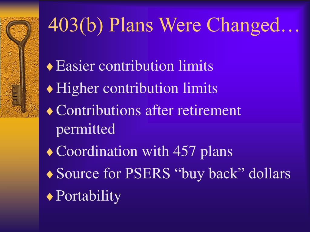 403(b) Plans Were Changed…