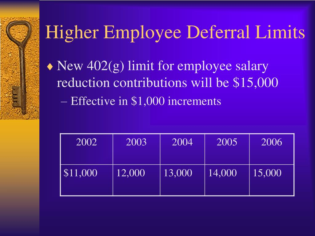Higher Employee Deferral Limits