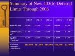 summary of new 403 b deferral limits through 2006