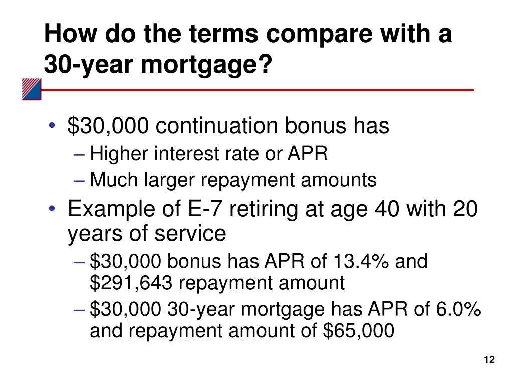 How do the terms compare with a 30-year mortgage?