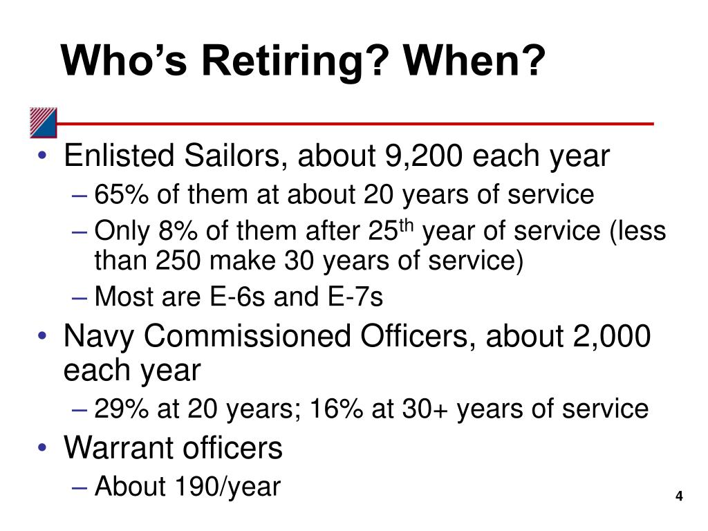 Who's Retiring? When?