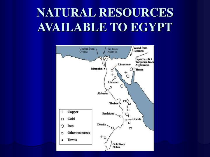NATURAL RESOURCES AVAILABLE TO EGYPT