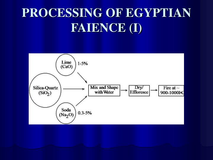 PROCESSING OF EGYPTIAN FAIENCE (I)