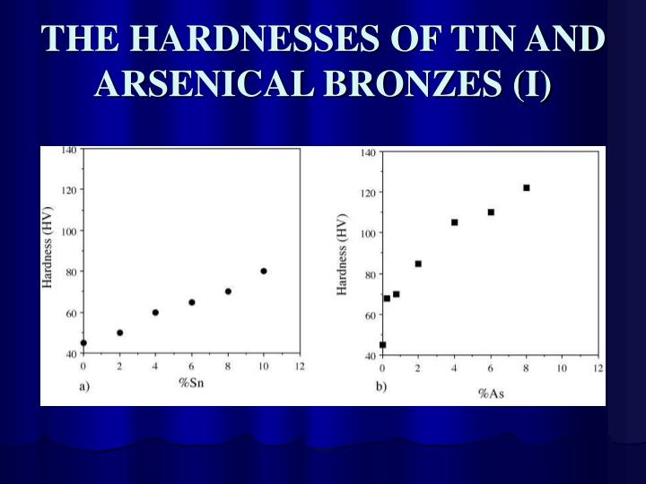 THE HARDNESSES OF TIN AND ARSENICAL BRONZES (I)