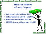 effects of inflation 4 over 30 years
