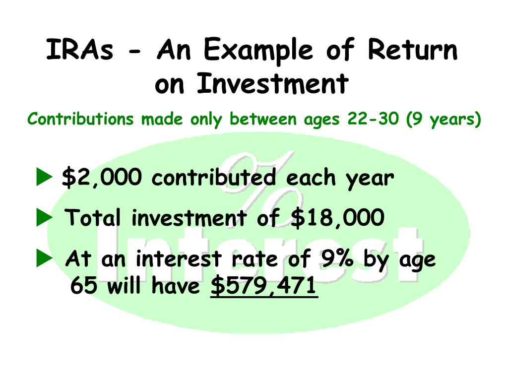 IRAs - An Example of Return on Investment