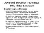 advanced extraction techniques solid phase extraction4