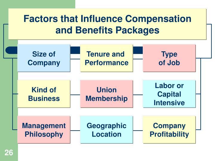 Factors that Influence Compensation