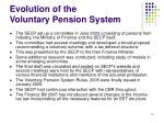 evolution of the voluntary pension system