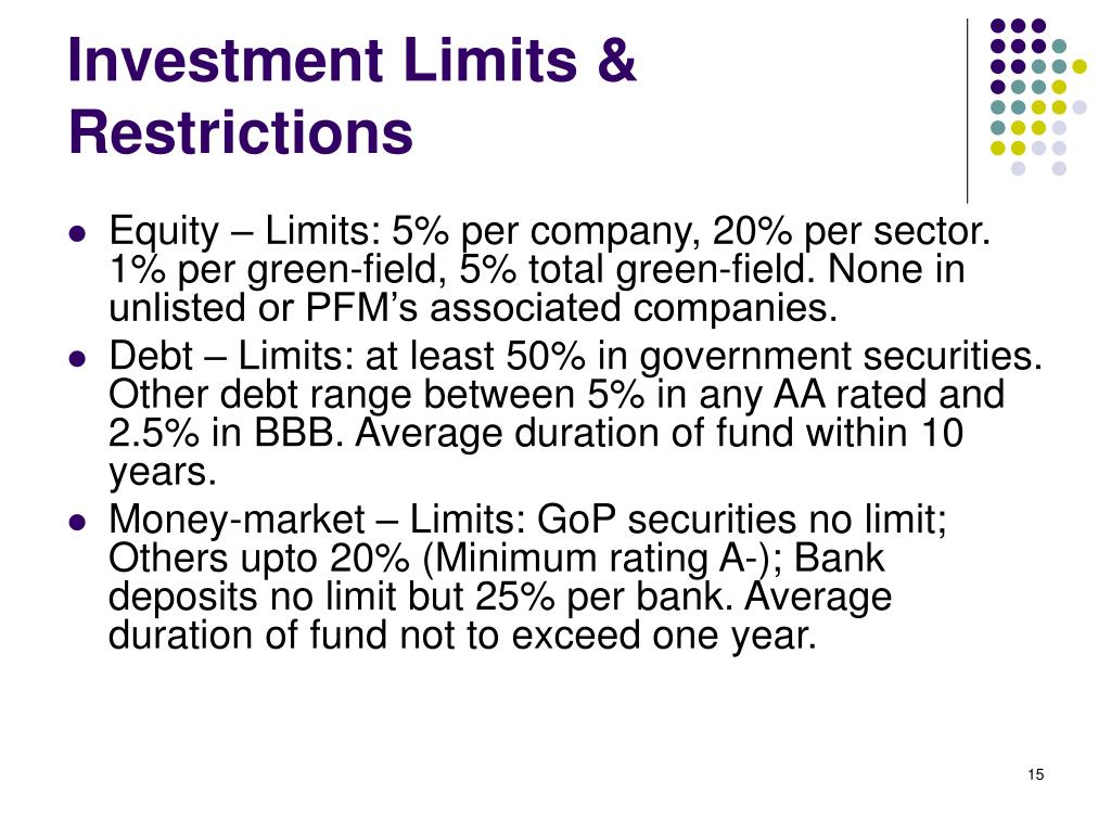 Investment Limits & Restrictions