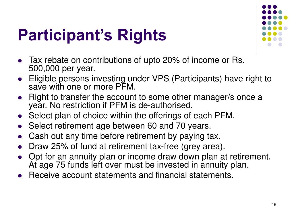 Participant's Rights