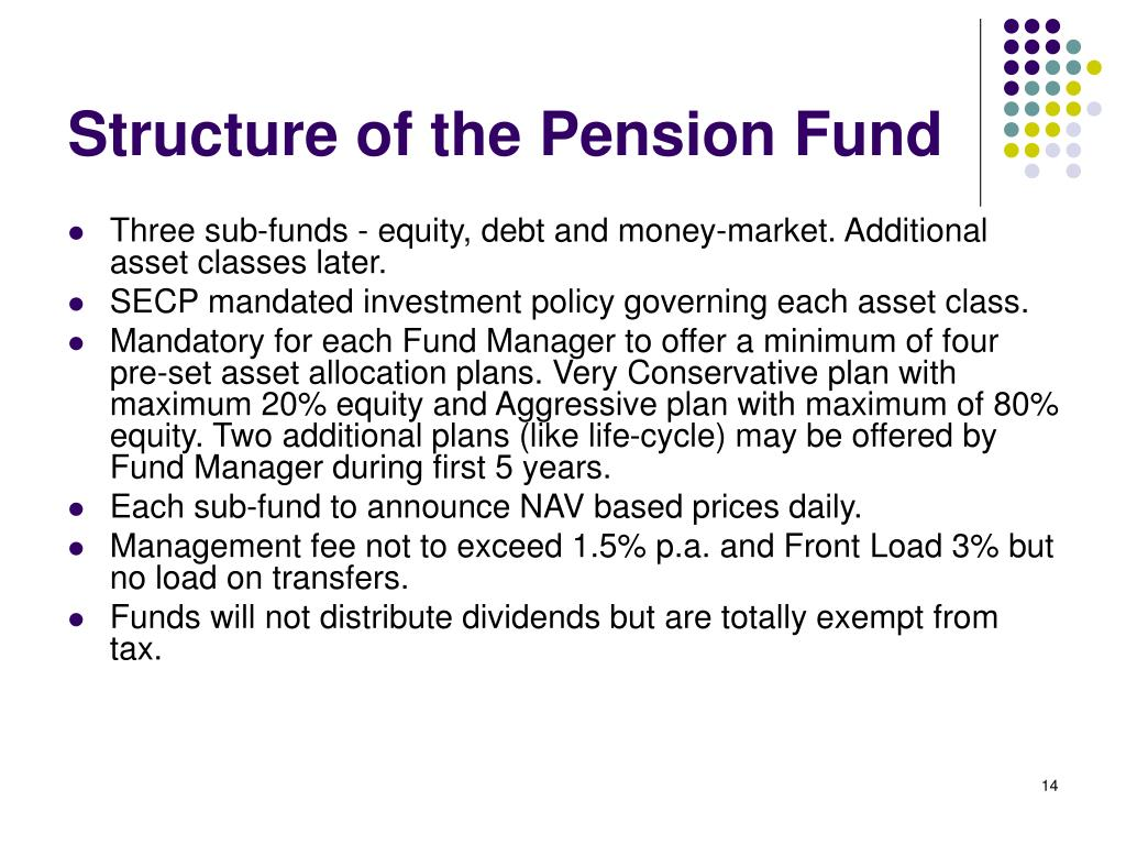 Structure of the Pension Fund