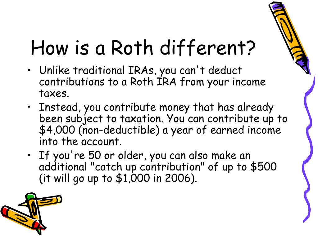How is a Roth different?