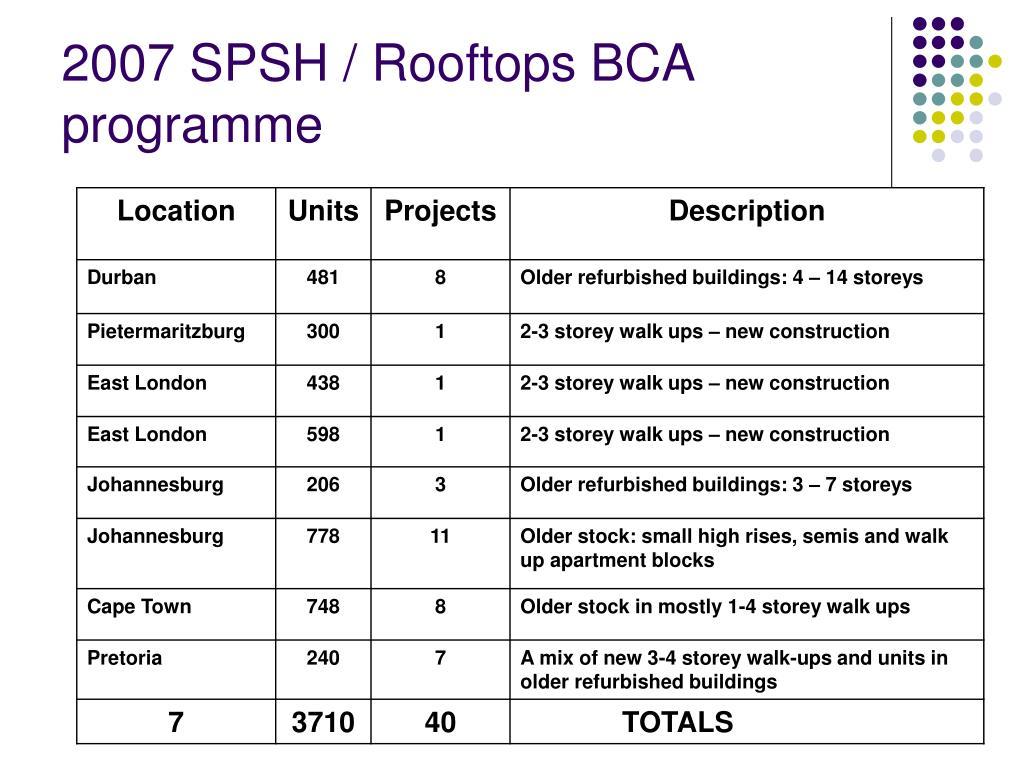 2007 SPSH / Rooftops BCA programme