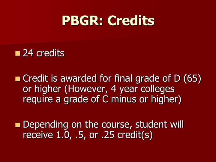 PBGR: Credits