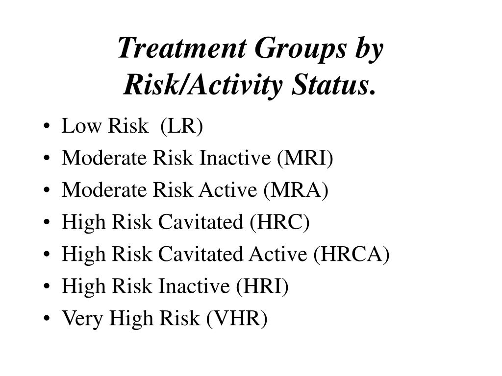 Treatment Groups by Risk/Activity Status.
