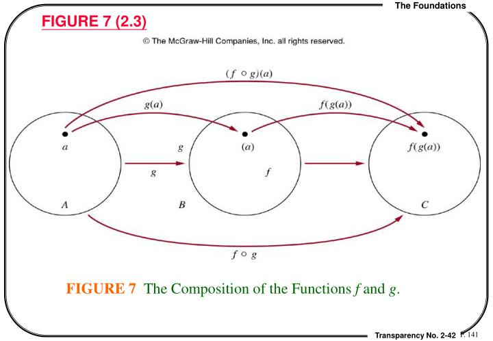 FIGURE 7 (2.3)