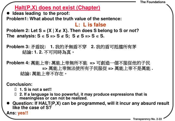 Halt(P,X) does not exist (Chapter)
