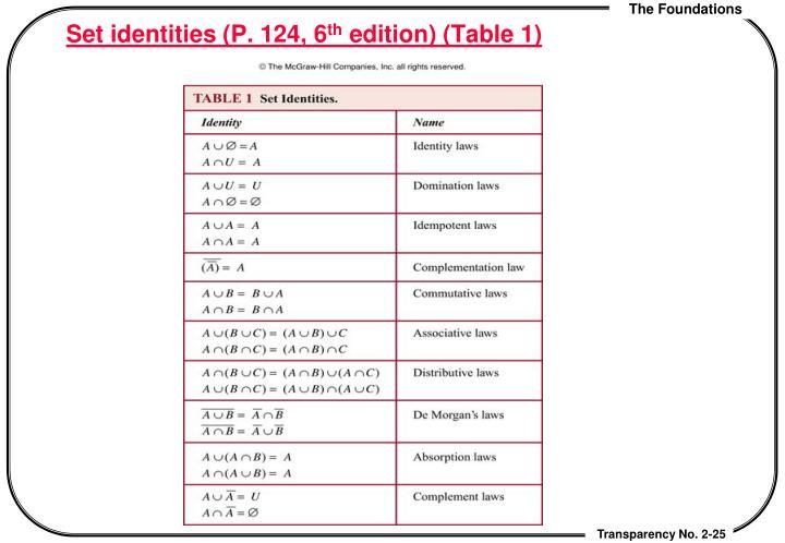 Set identities (P. 124, 6