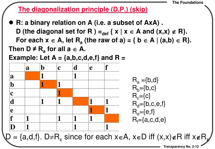 The diagonalization principle (D.P.) (skip)